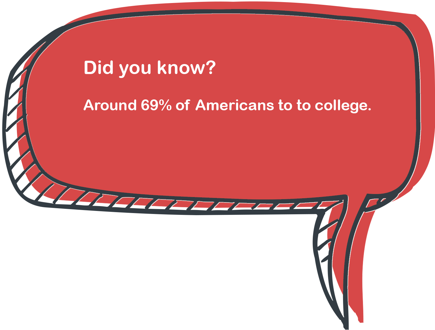 did you know american college